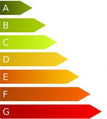 indice ahorro enegético