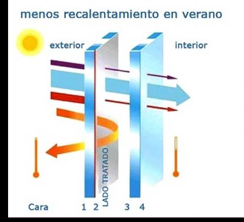 cristales con aislamiento termico reforzado Climalit plus 17